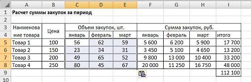 перенос таблицы другую страницу